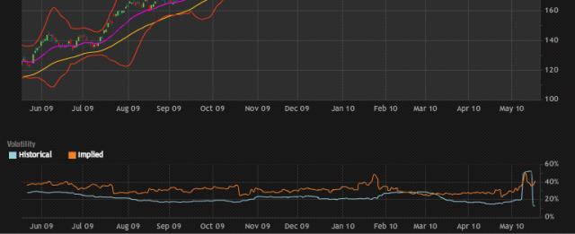Trademonster options pricing